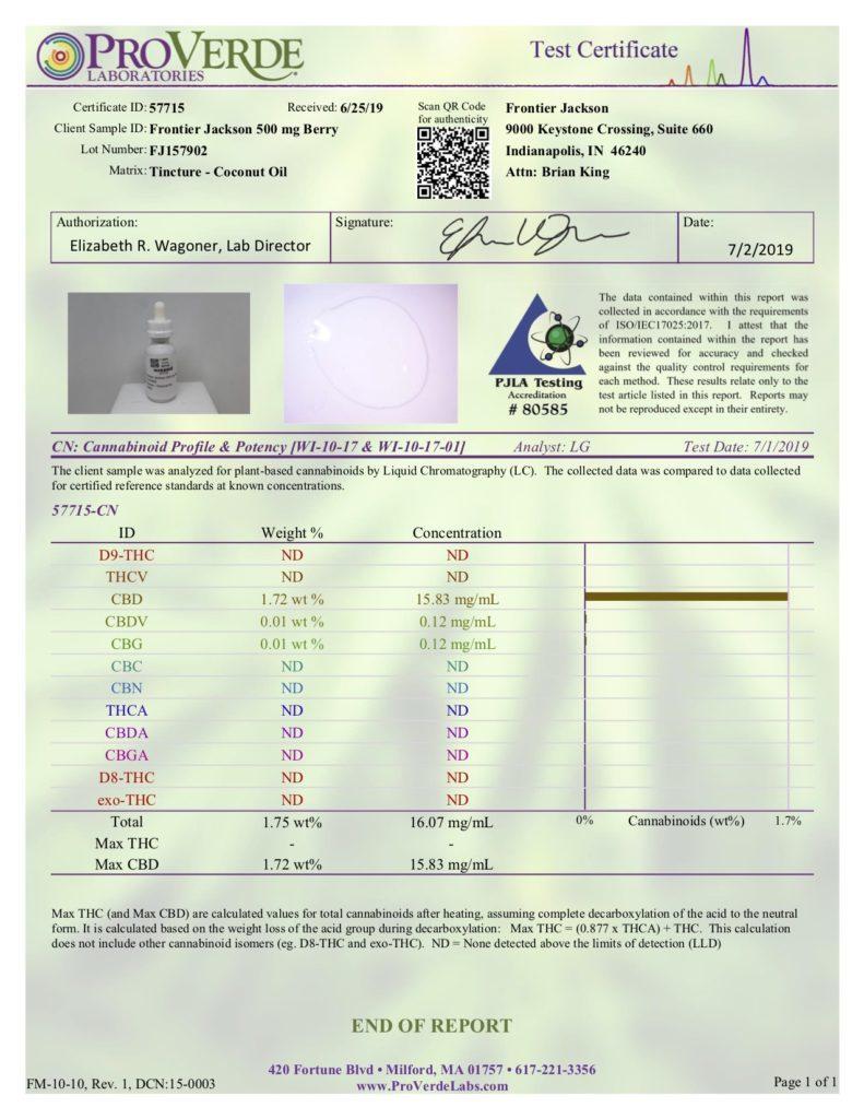 how to read cbd lab test