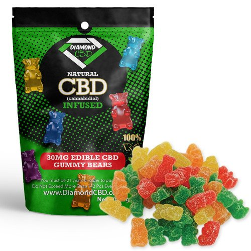 CBD Genesis Reviews
