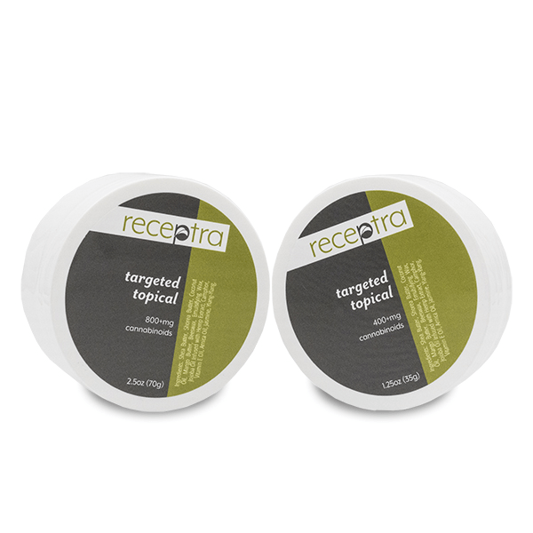 Targeted Topical CBD