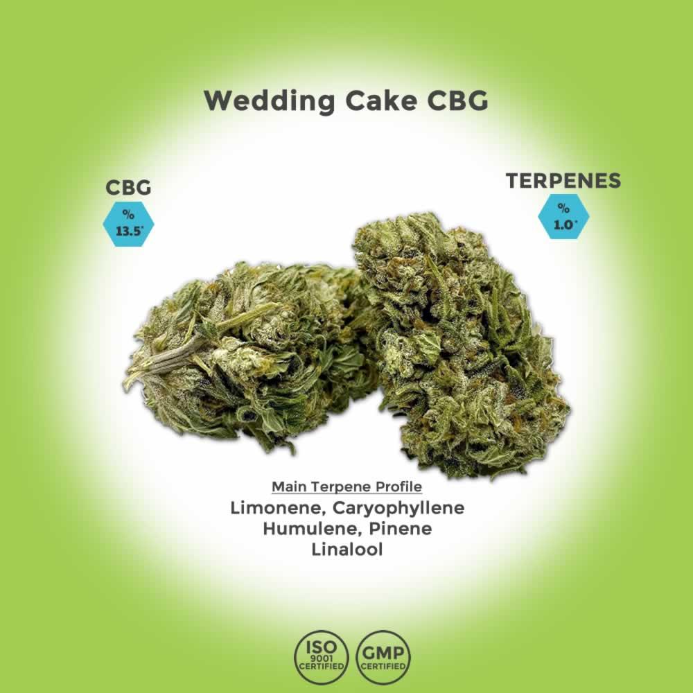 Absolute Nature CBD Wedding Cake CBG Hemp Flower