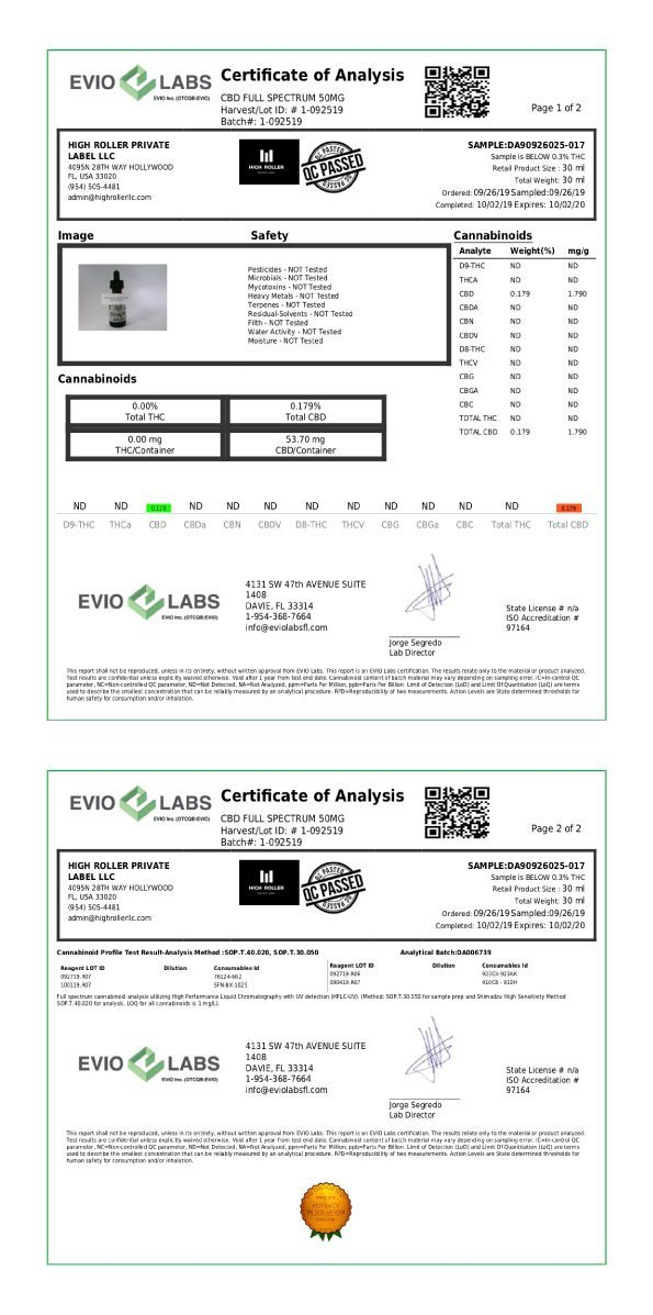 Just CBD Certificate of Analysis
