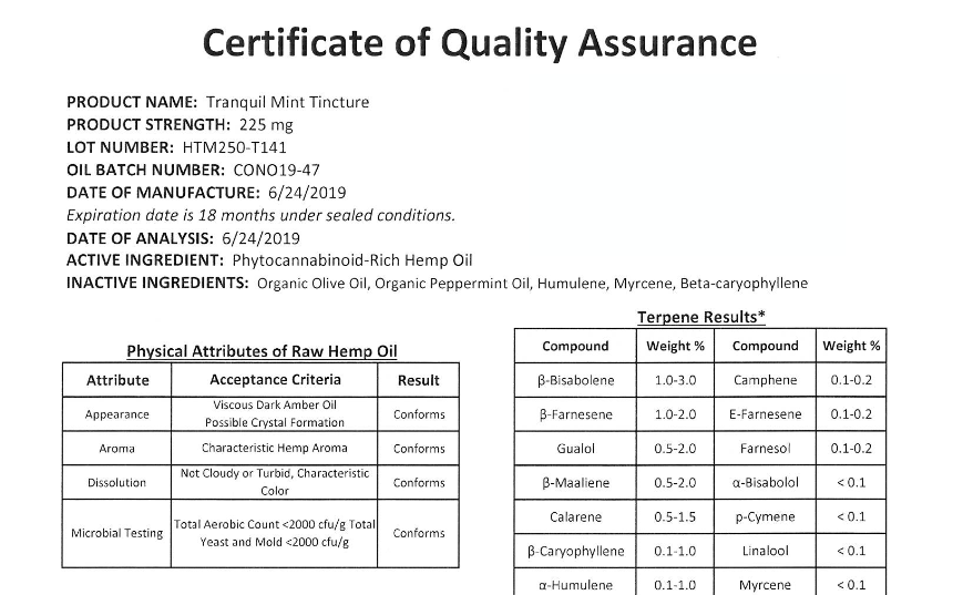 Palm Organix Certificate of Analysis