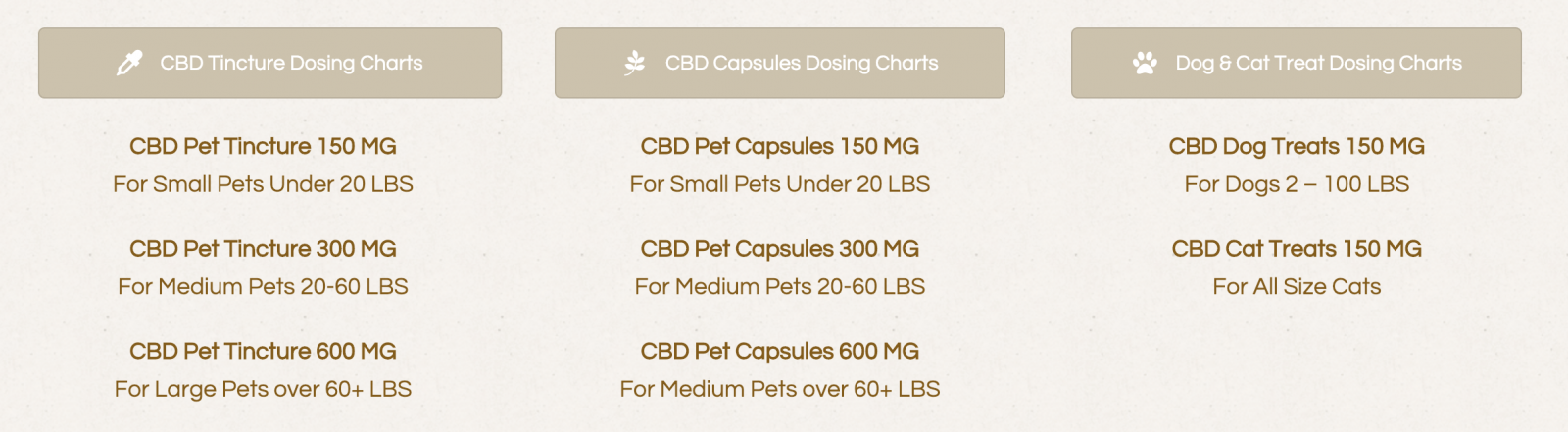 Holistapet CBD Dosage Guide