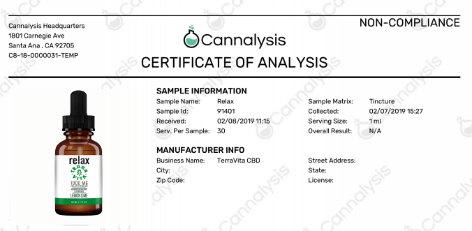 Terravita CBD lab test results