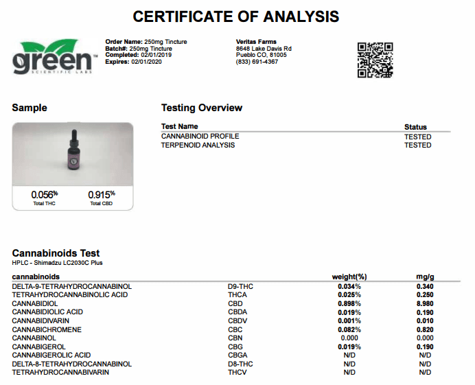 Veritas Farms Certificate of Analysis